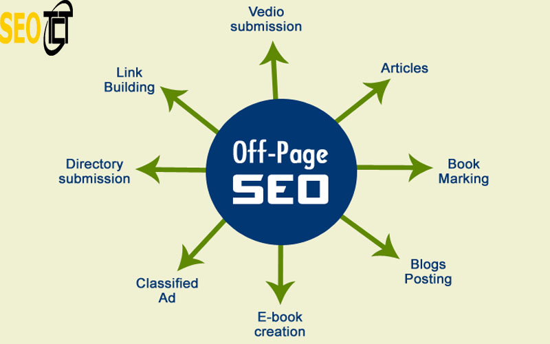 seo-offpage-4